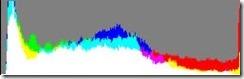 kompenzacija -0.7 RGBhistogram